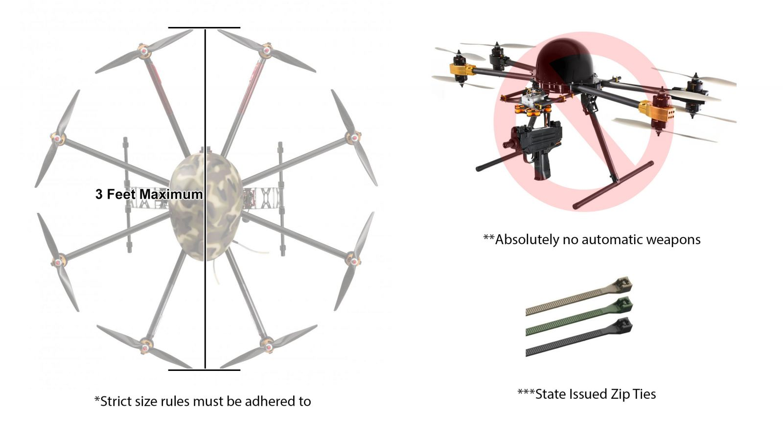 Overview of Approved Drone Rules